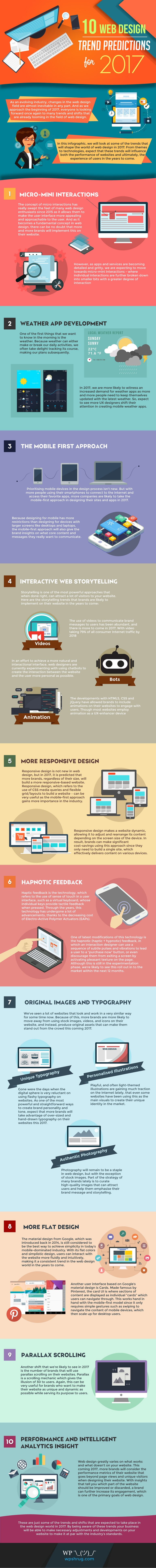 Latest Trends in Web Design this 2017 Infographic