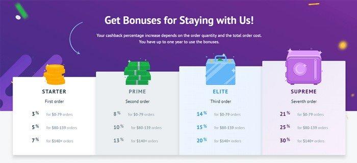 Loyalty Program Gives Cashback Bonuses for New Orders