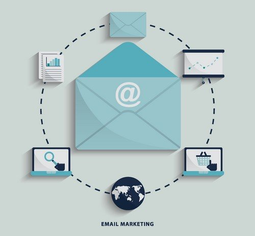 Email signups hold great importance in increasing your conversion rates.