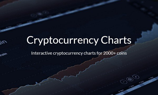 Crypto Chart Widget is perfect for displaying cryptocurrency charts on your WordPress website.